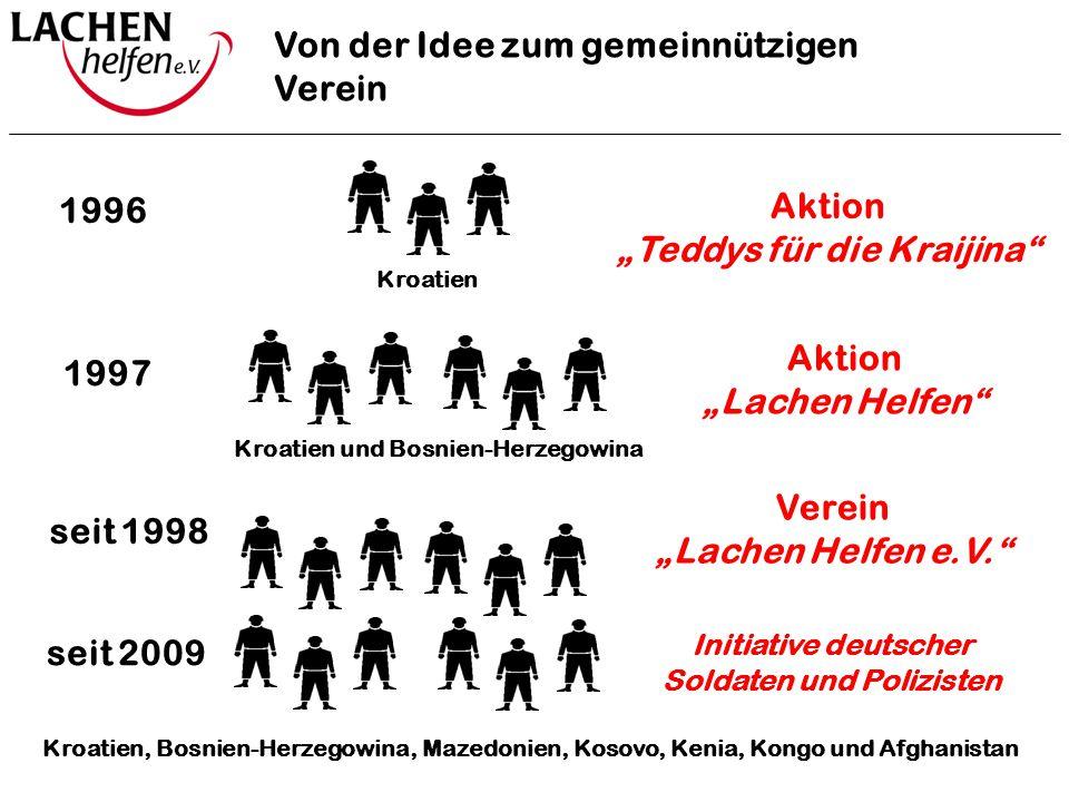 """""""Teddys für die Kraijina Initiative deutscher Soldaten und Polizisten"""