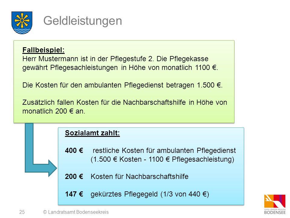 Geldleistungen Fallbeispiel: Herr Mustermann ist in der Pflegestufe 2. Die Pflegekasse gewährt Pflegesachleistungen in Höhe von monatlich 1100 €.
