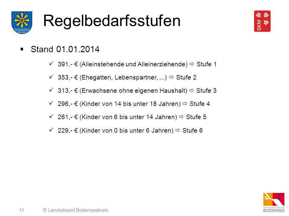 Regelbedarfsstufen Stand 01.01.2014