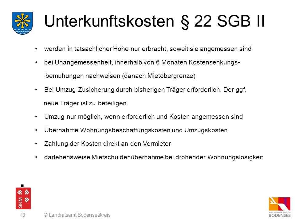 Unterkunftskosten § 22 SGB II