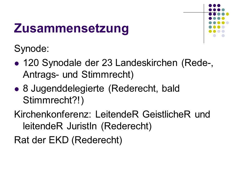 Zusammensetzung Synode: