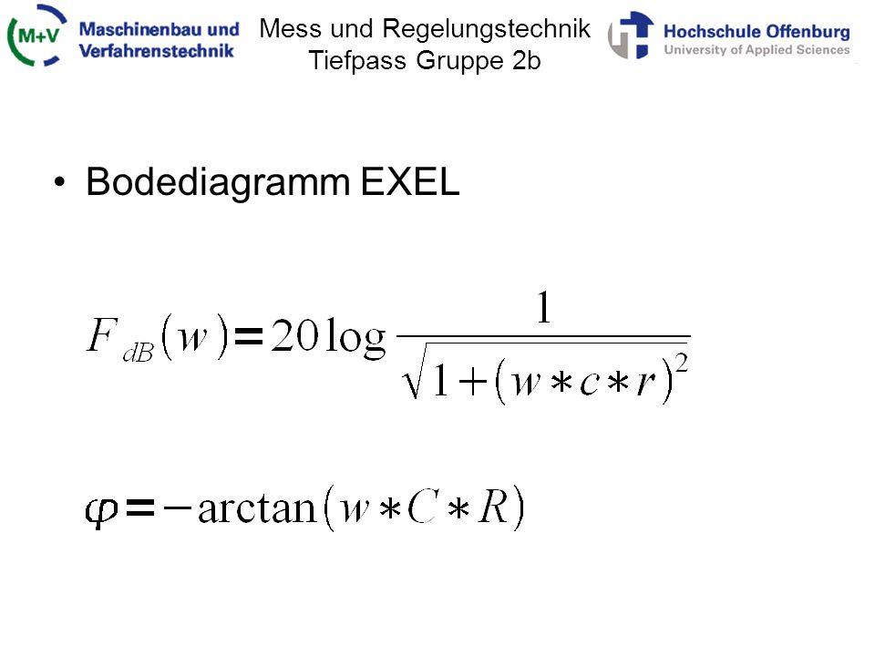 Bodediagramm EXEL