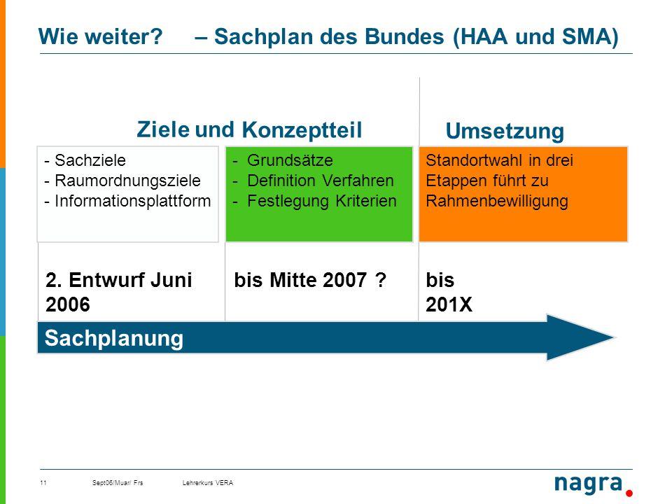 Wie weiter – Sachplan des Bundes (HAA und SMA)