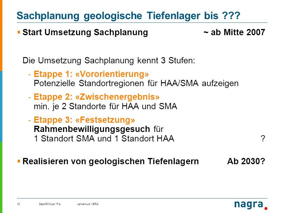 Sachplanung geologische Tiefenlager bis