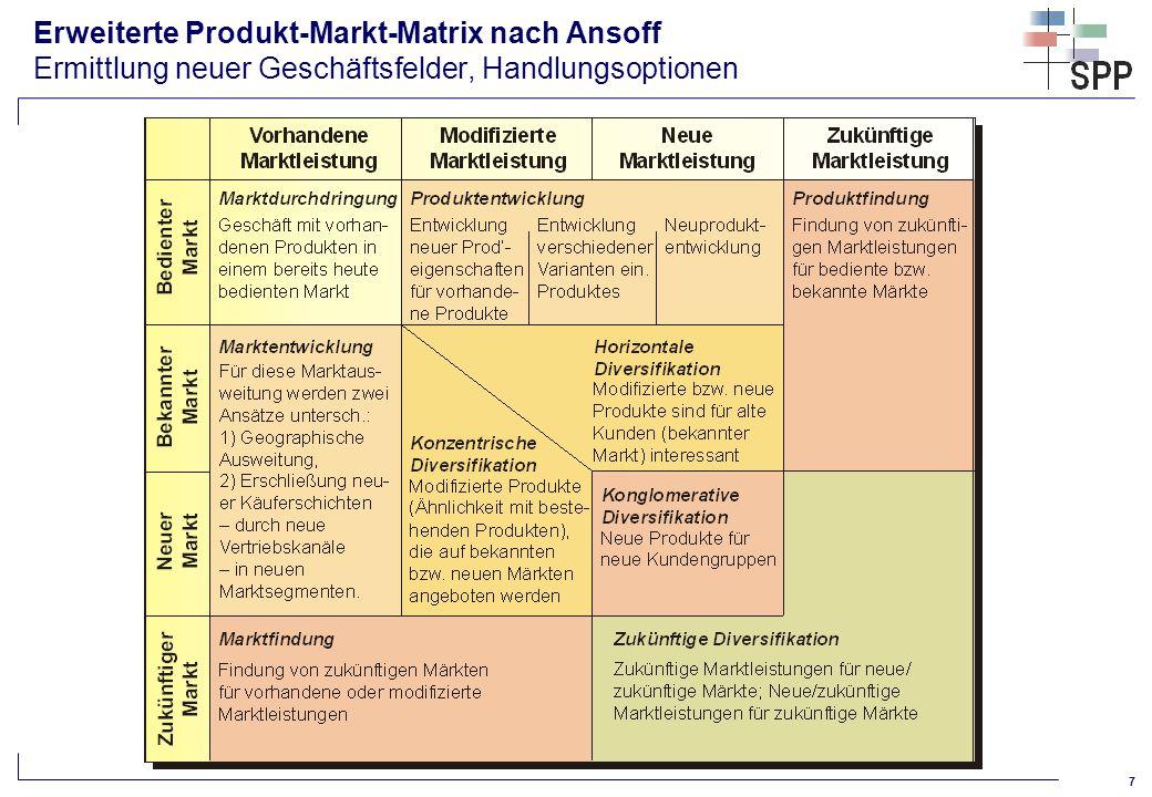 Erweiterte Produkt-Markt-Matrix nach Ansoff Ermittlung neuer Geschäftsfelder, Handlungsoptionen