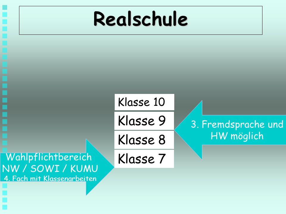 NW / SOWI / KUMU 4. Fach mit Klassenarbeiten
