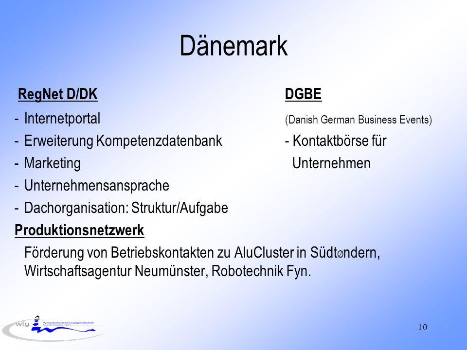 Dänemark RegNet D/DK DGBE