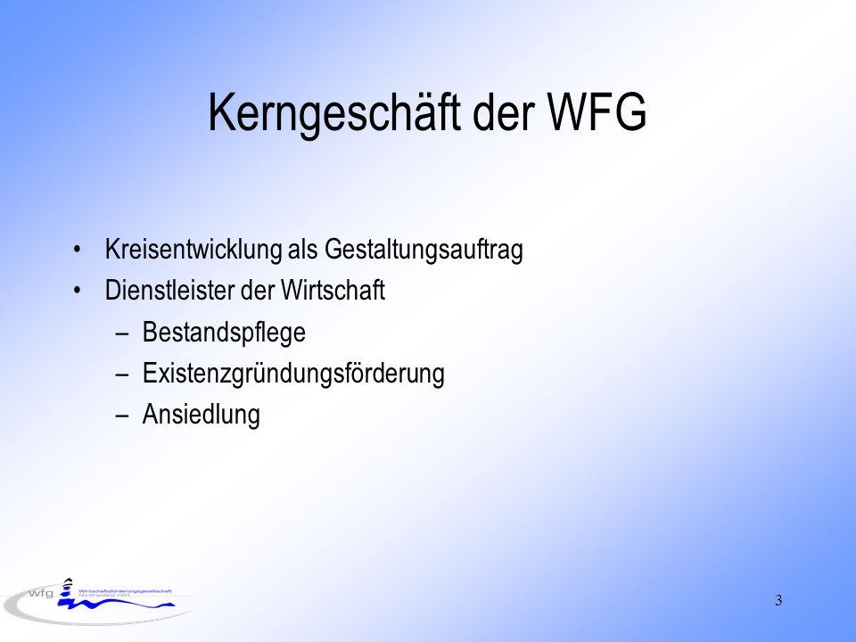 Kerngeschäft der WFG Kreisentwicklung als Gestaltungsauftrag