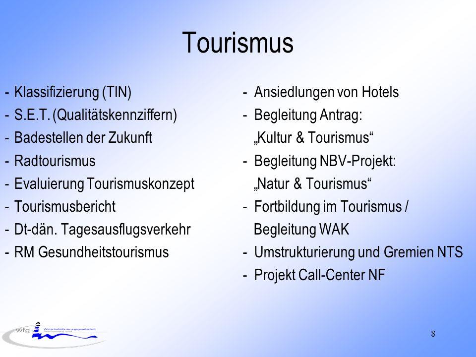 Tourismus Klassifizierung (TIN) - Ansiedlungen von Hotels