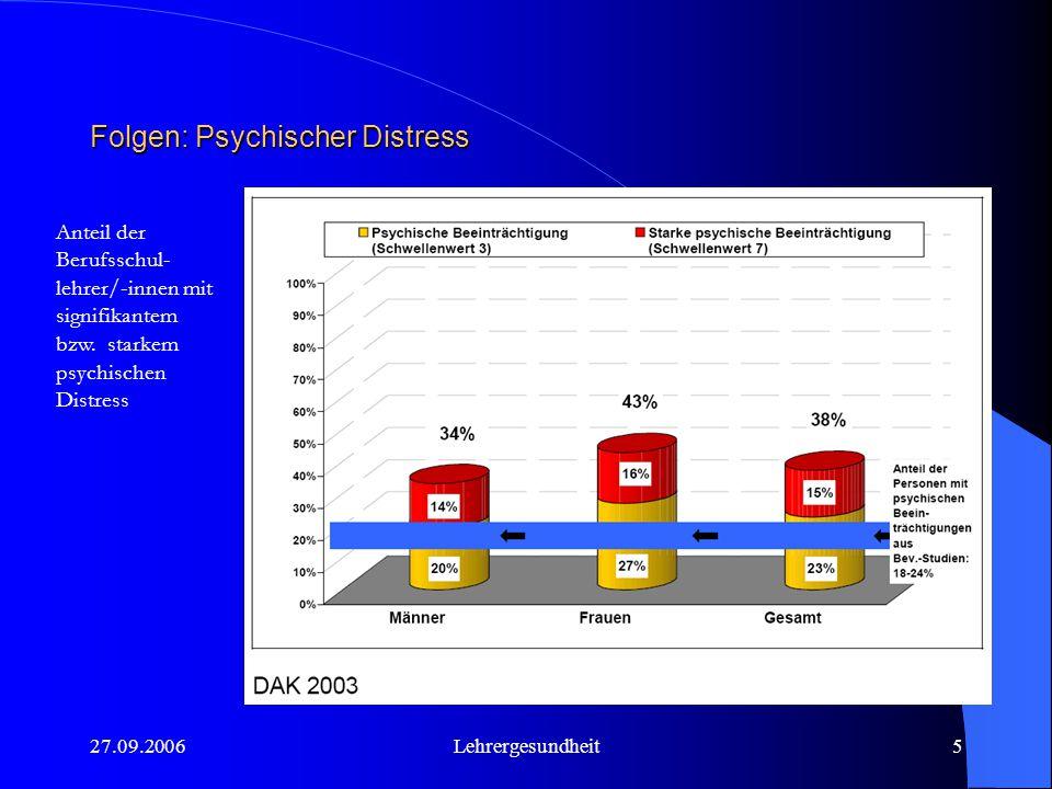 Folgen: Psychischer Distress