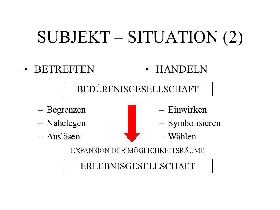 Bachmair Forschungskolloquium SS 2001