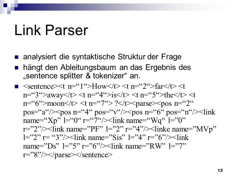 Link Parser analysiert die syntaktische Struktur der Frage