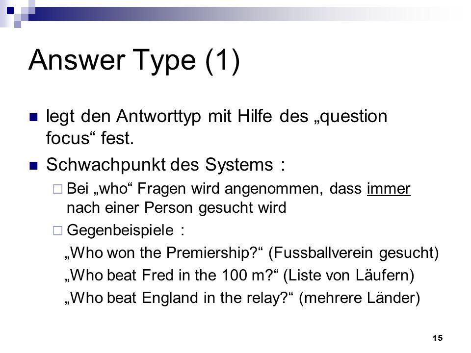 """Answer Type (1) legt den Antworttyp mit Hilfe des """"question focus fest. Schwachpunkt des Systems :"""