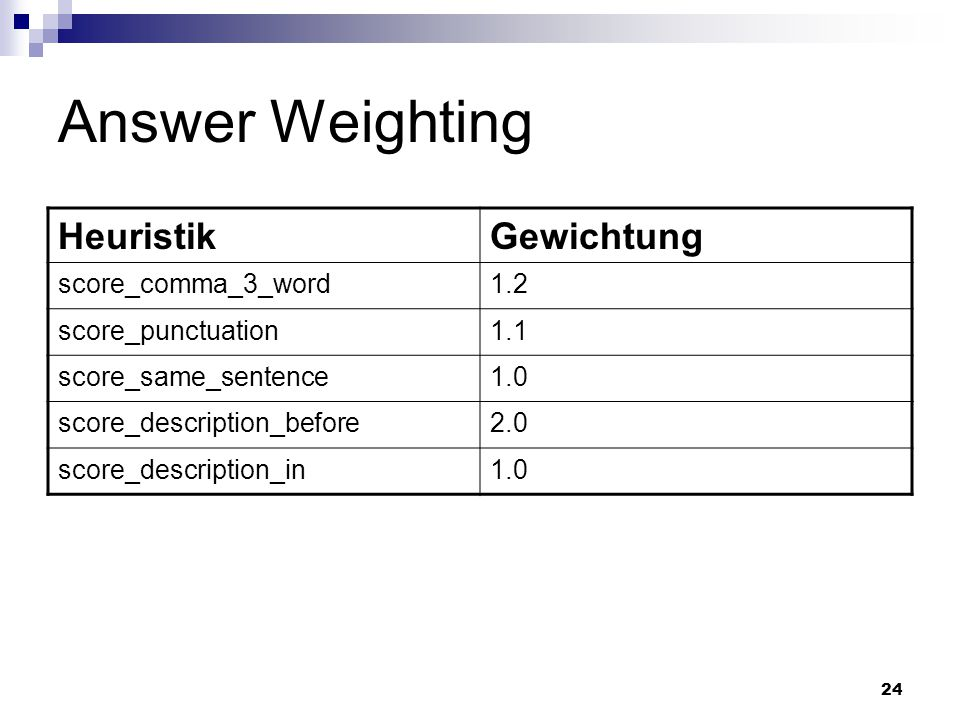 Answer Weighting Heuristik Gewichtung score_comma_3_word 1.2
