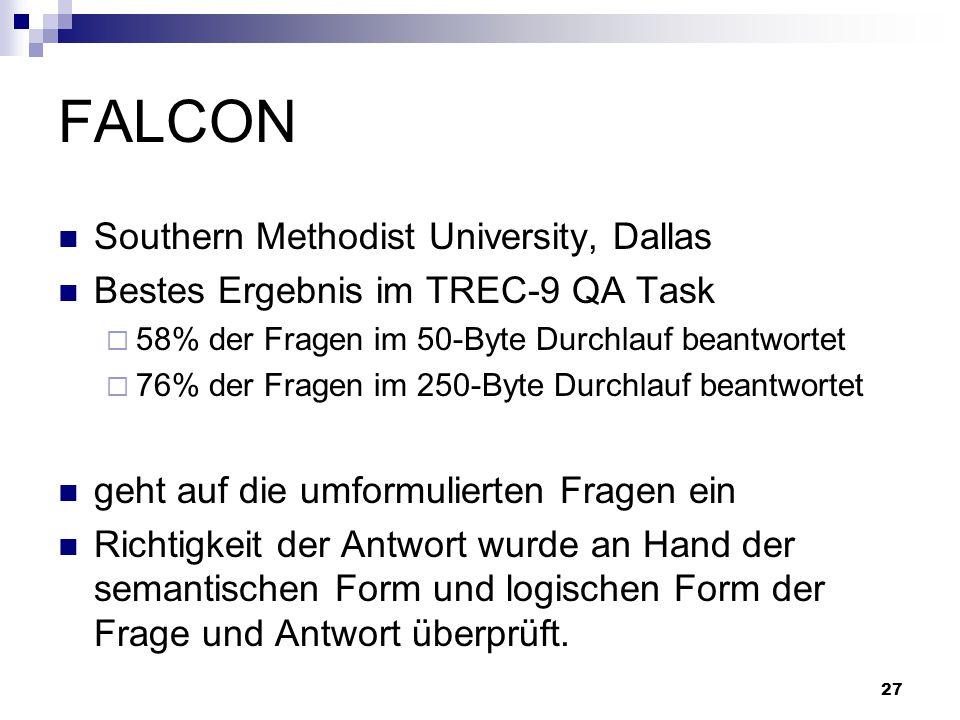 FALCON Southern Methodist University, Dallas