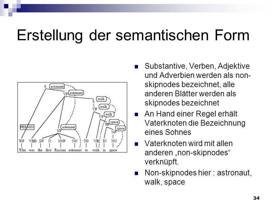 Erstellung der semantischen Form