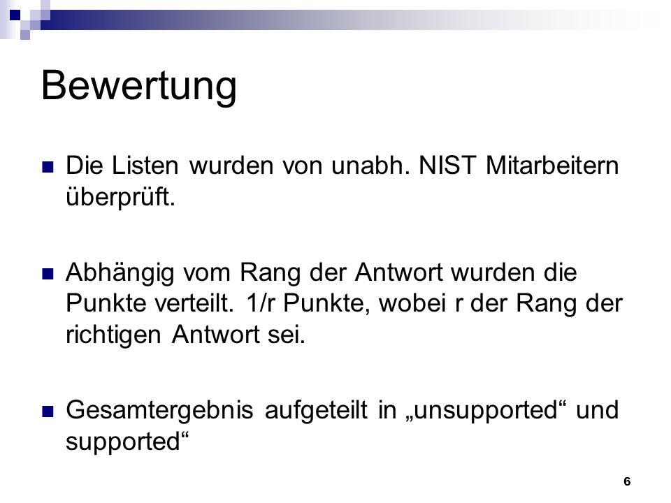 Bewertung Die Listen wurden von unabh. NIST Mitarbeitern überprüft.