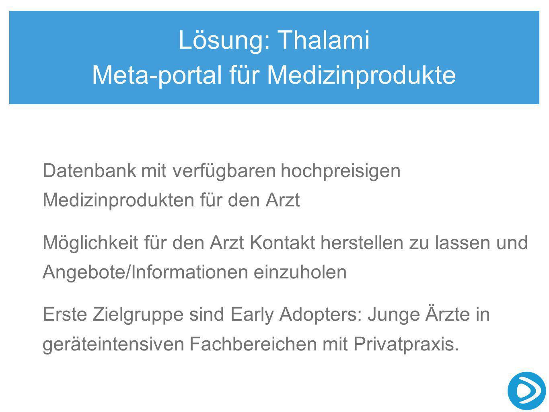 Lösung: Thalami Meta-portal für Medizinprodukte