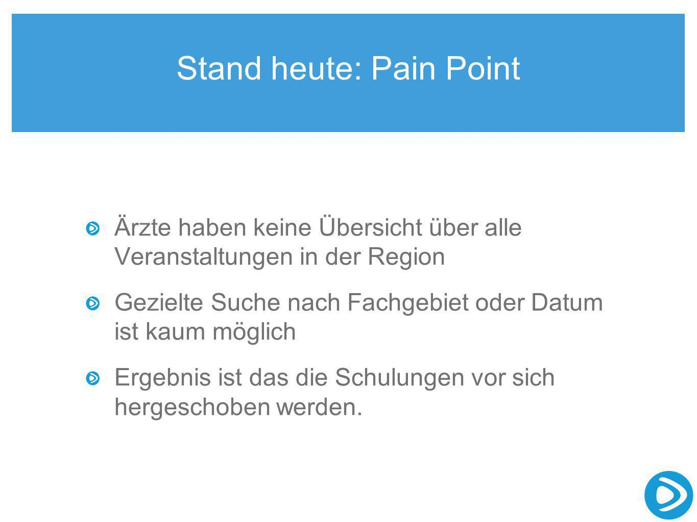 Stand heute: Pain Point