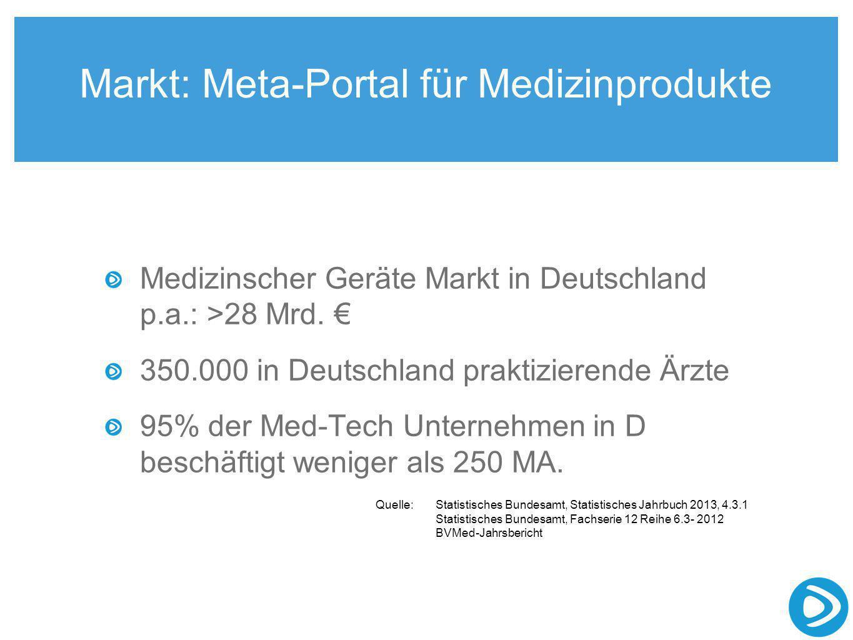 Markt: Meta-Portal für Medizinprodukte