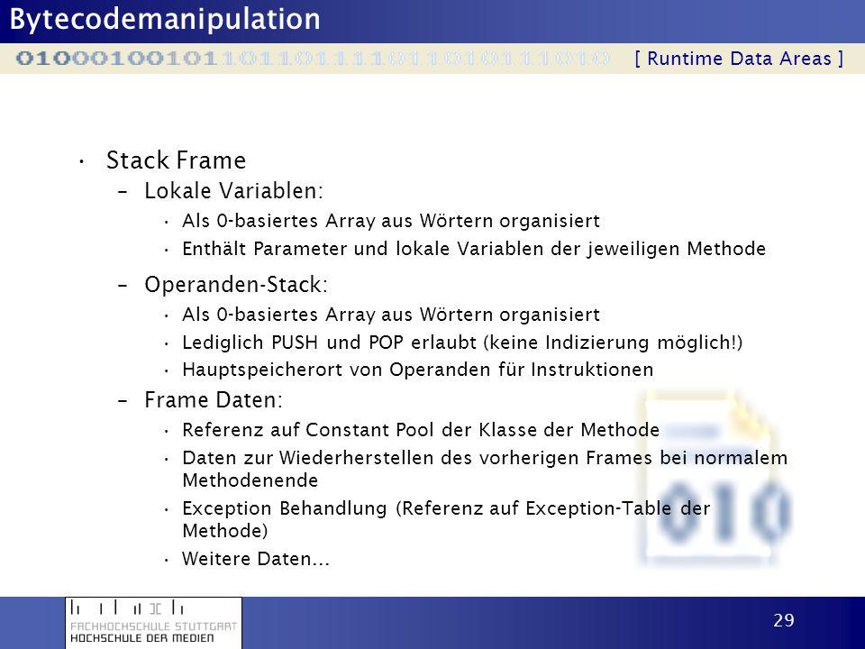 Stack Frame Lokale Variablen: Operanden-Stack: Frame Daten: