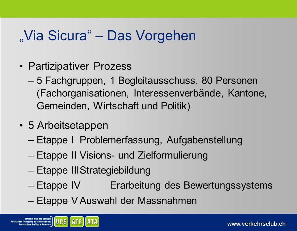 """""""Via Sicura – Das Vorgehen"""