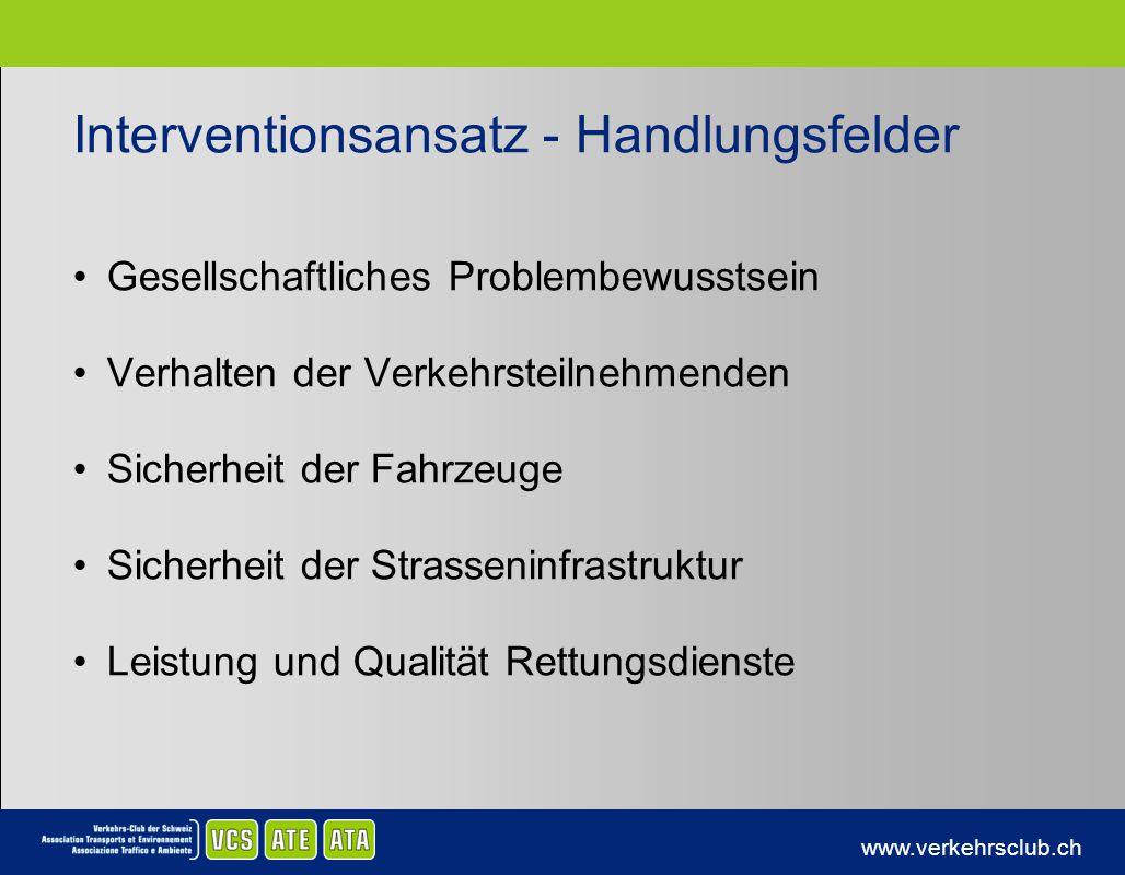 Interventionsansatz - Handlungsfelder