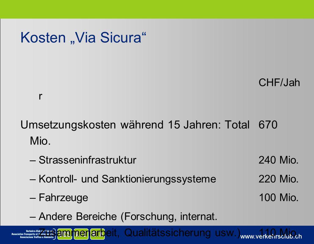 """Kosten """"Via Sicura Umsetzungskosten während 15 Jahren: Total 670 Mio."""
