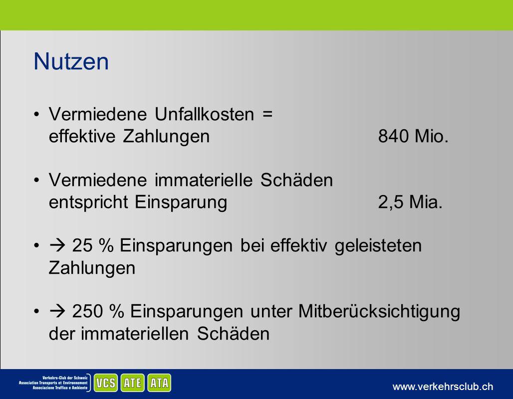 Nutzen Vermiedene Unfallkosten = effektive Zahlungen 840 Mio.