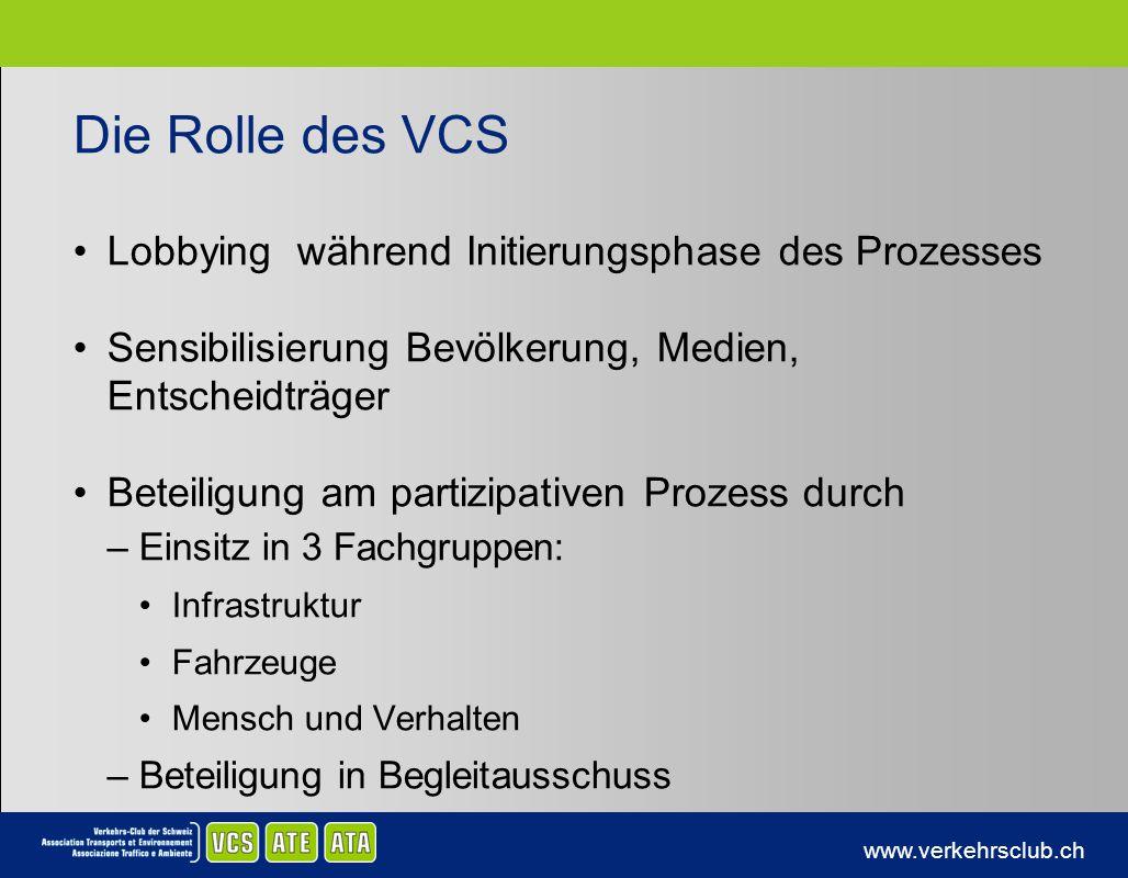 Die Rolle des VCS Lobbying während Initierungsphase des Prozesses