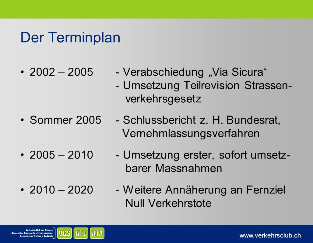 """Der Terminplan 2002 – 2005 - Verabschiedung """"Via Sicura - Umsetzung Teilrevision Strassen- verkehrsgesetz."""