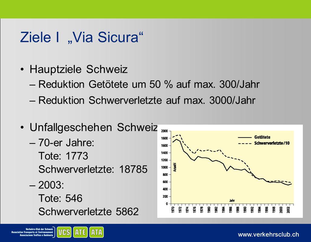 "Ziele I ""Via Sicura Hauptziele Schweiz Unfallgeschehen Schweiz"