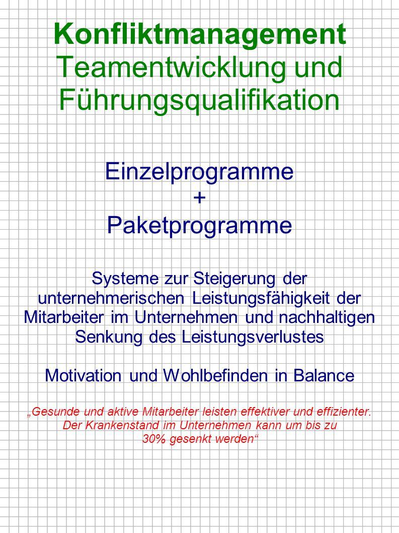 Konfliktmanagement Teamentwicklung und Führungsqualifikation