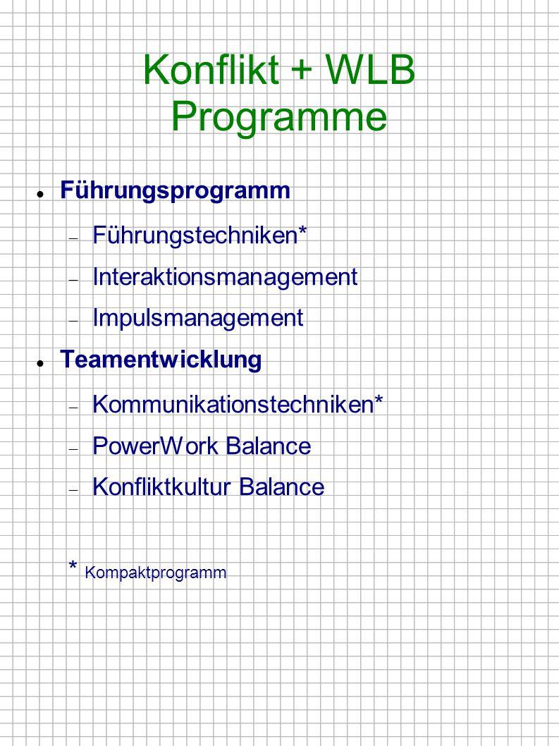 Konflikt + WLB Programme