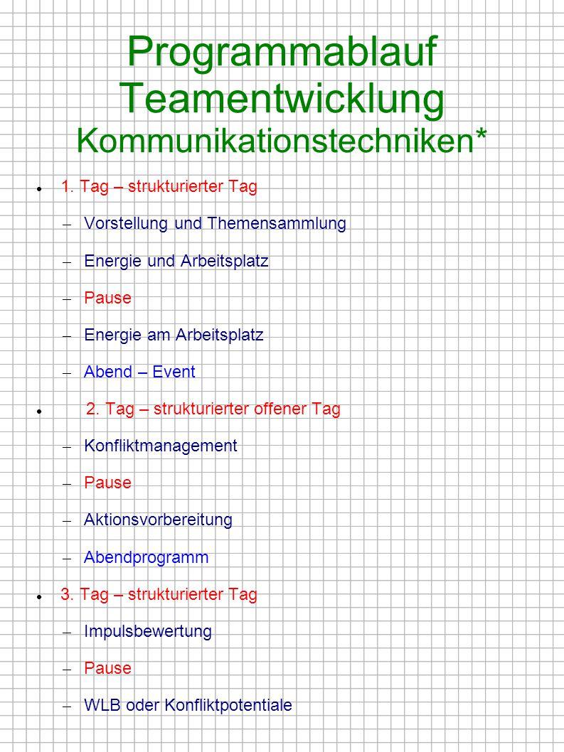 Programmablauf Teamentwicklung Kommunikationstechniken*