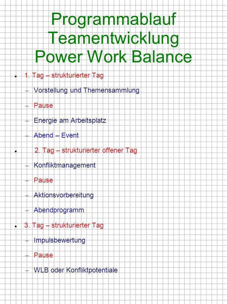 Programmablauf Teamentwicklung Power Work Balance