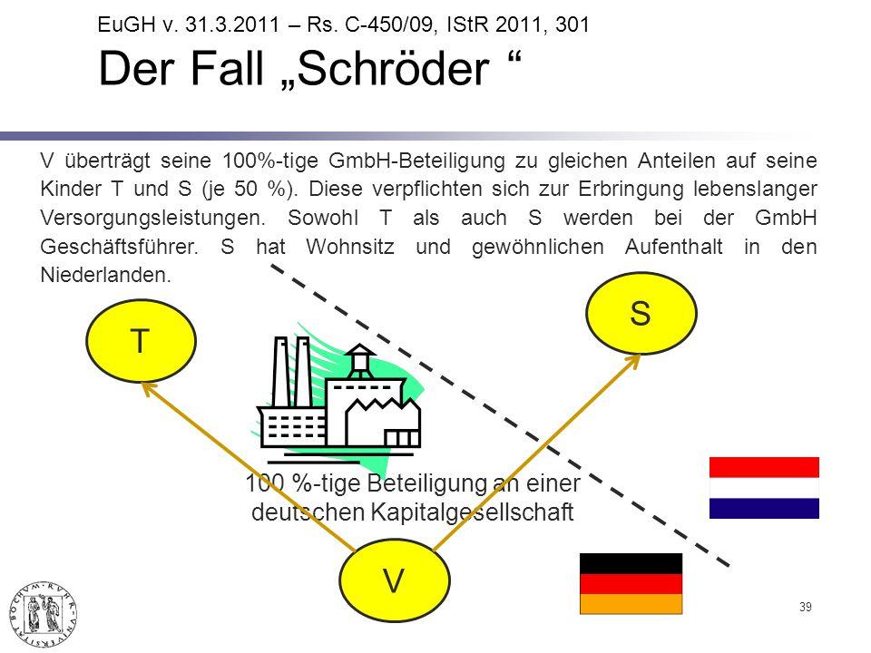 100 %-tige Beteiligung an einer deutschen Kapitalgesellschaft