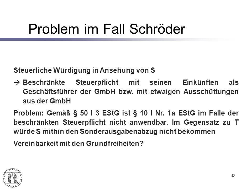 Problem im Fall Schröder
