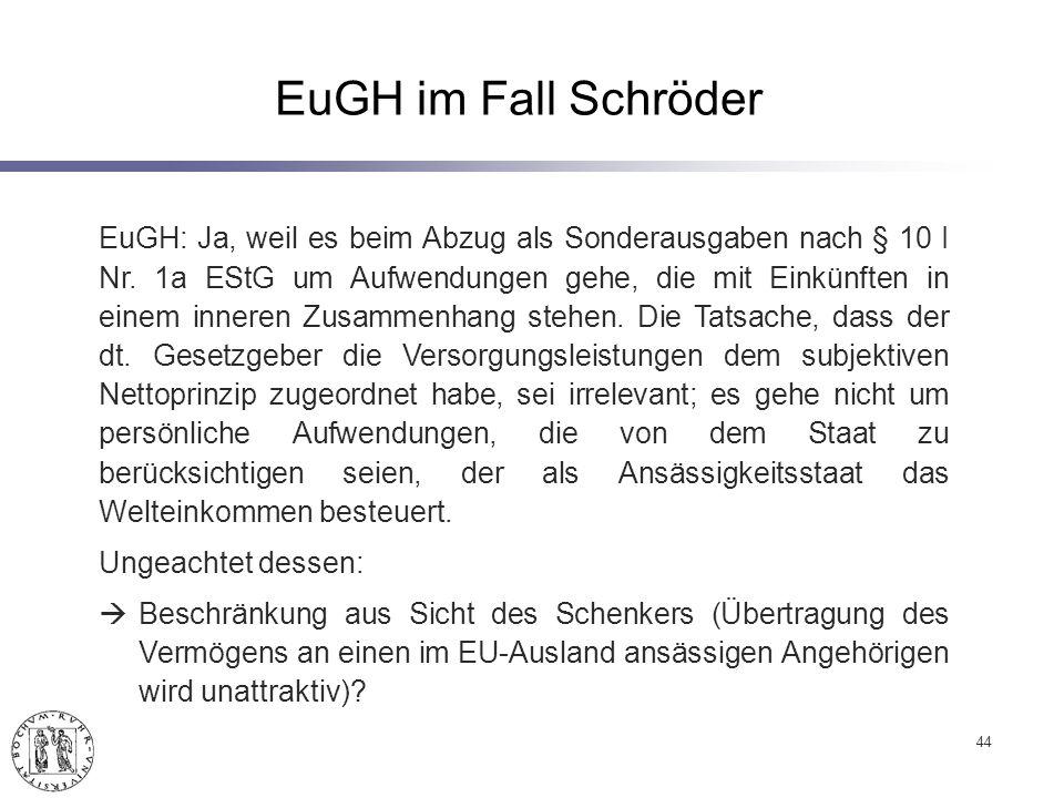 EuGH im Fall Schröder
