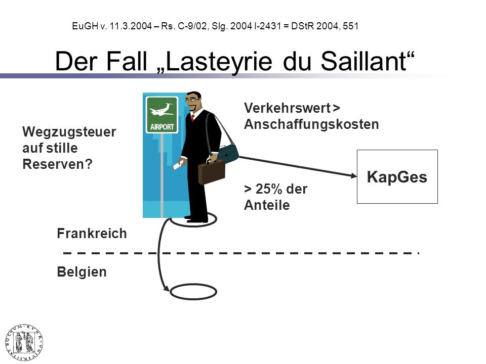 "Der Fall ""Lasteyrie du Saillant"
