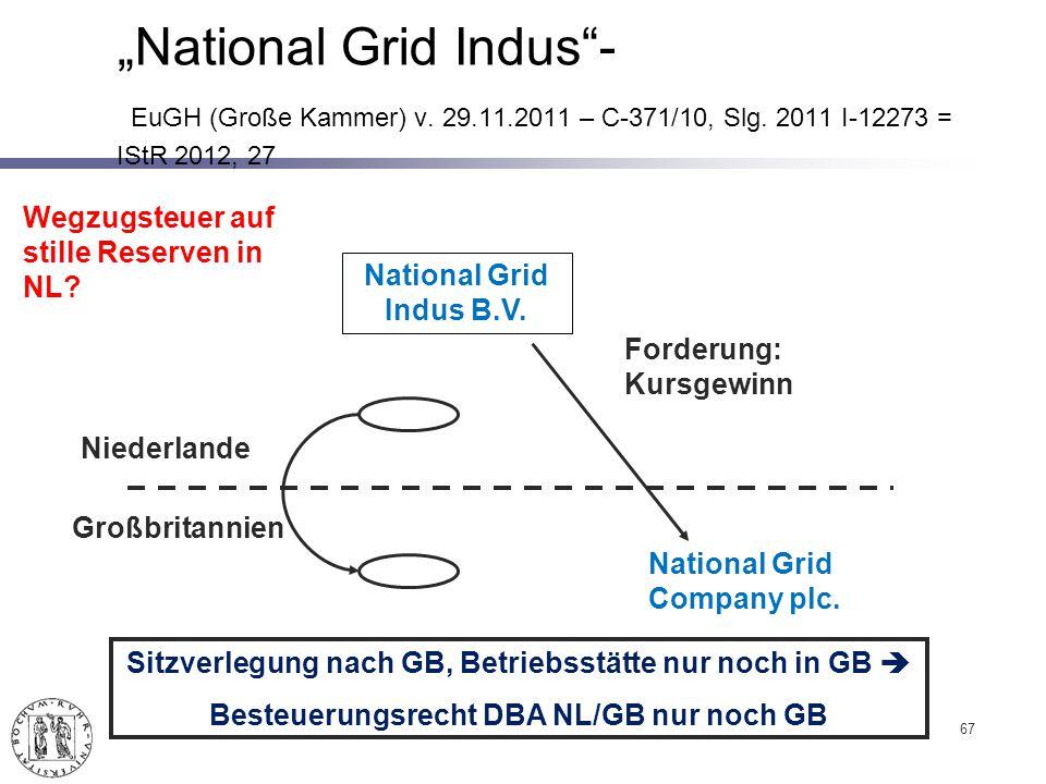 """""""National Grid Indus - EuGH (Große Kammer) v. 29. 11"""
