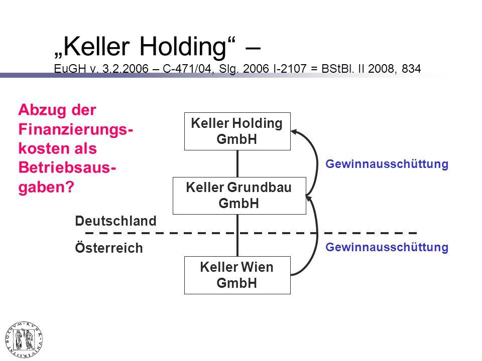 """""""Keller Holding – EuGH v. 3. 2. 2006 – C-471/04, Slg"""