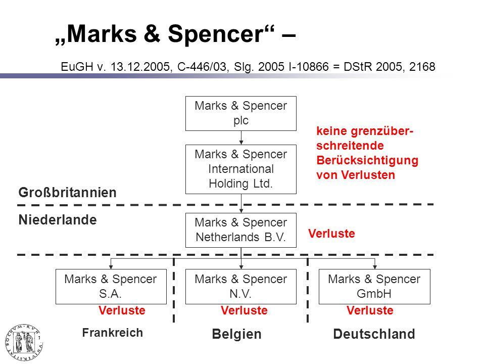 """""""Marks & Spencer – EuGH v. 13. 12. 2005, C-446/03, Slg"""