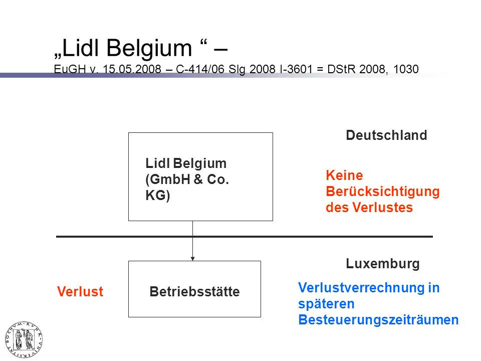 """""""Lidl Belgium – EuGH v. 15.05.2008 – C-414/06 Slg 2008 I-3601 = DStR 2008, 1030"""