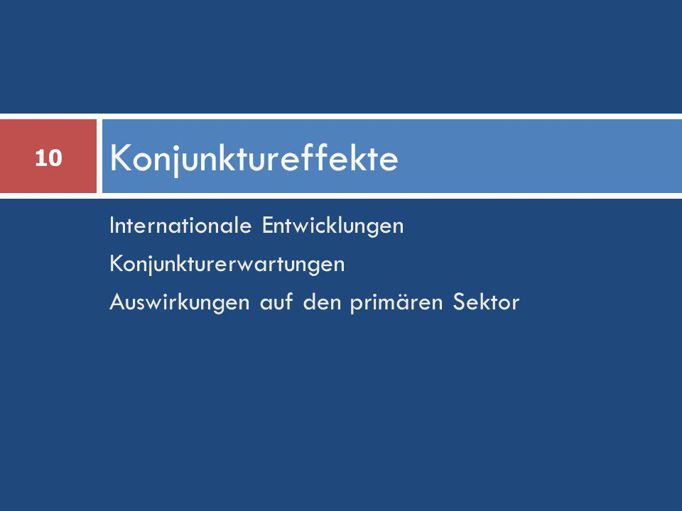 Konjunktureffekte Internationale Entwicklungen Konjunkturerwartungen