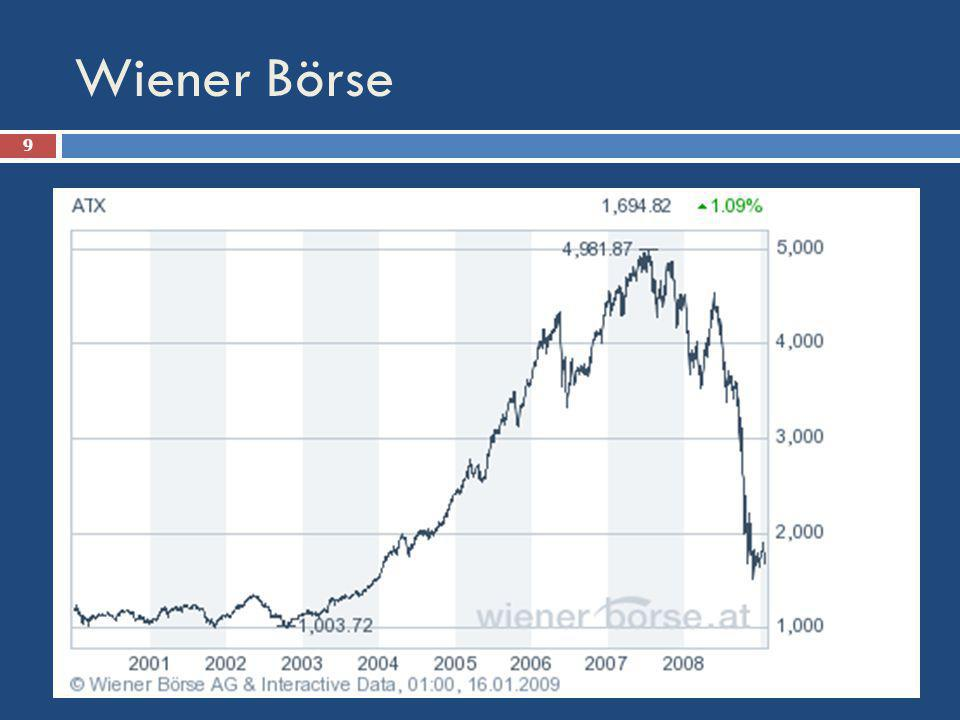 Wiener Börse