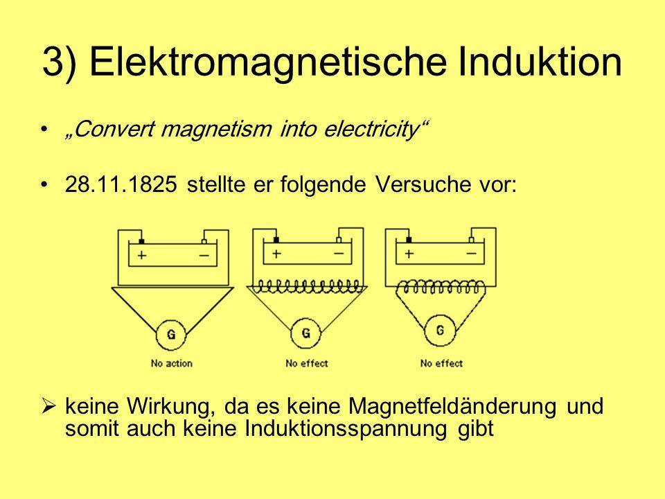3) Elektromagnetische Induktion