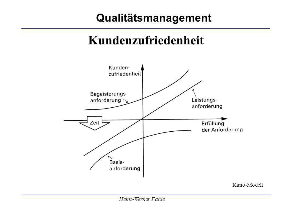 Kundenzufriedenheit Kano-Modell Heinz-Werner Fahle