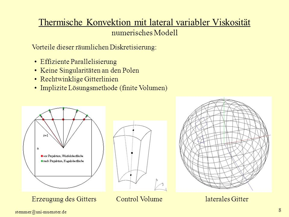 Thermische Konvektion mit lateral variabler Viskosität numerisches Modell