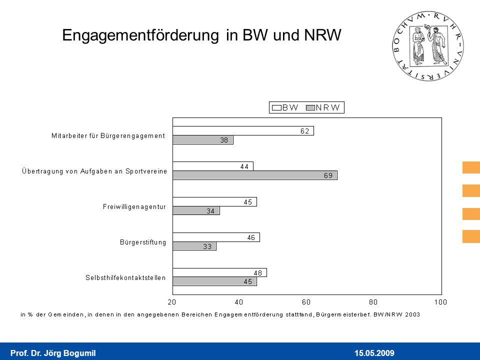 Engagementförderung in BW und NRW